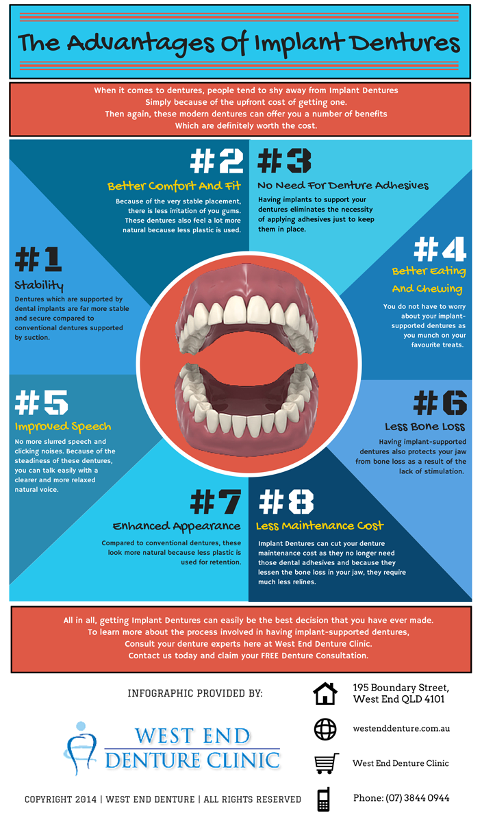 the-advantages-of-implant-dentures-p