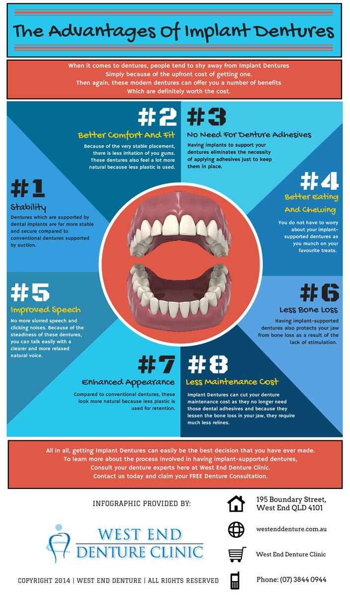 the-advantages-of-implant-dentures-p